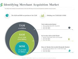 Identifying Merchant Acquisition Market Can Be Ppt Powerpoint Presentation Professional Graphics