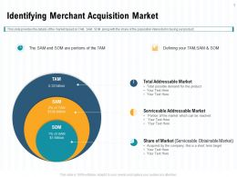 Identifying Merchant Acquisition Market Obtainable Ppt Powerpoint Presentation Show Graphics