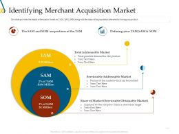 Identifying Merchant Acquisition Market Ppt Icon