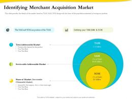 Identifying Merchant Acquisition Market Ppt Inspiration