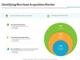 Identifying Merchant Acquisition Market Share M2330 Ppt Powerpoint Presentation Slides Demonstration