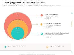 Identifying Merchant Acquisition Market Which Can Ppt Powerpoint Presentation Model Graphics Tutorials