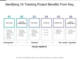 Identifying Or Tracking Project Benefits From Key Project Associates Include Design Consultant And Asset Owner