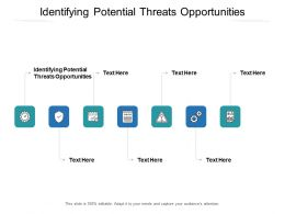 Identifying Potential Threats Opportunities Ppt Powerpoint Presentation Layouts Background Designs Cpb