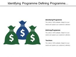 Identifying Programme Defining A Programme Managing Tranches Closing Programme