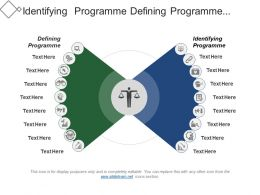 Identifying Programme Defining Programme Managing Tranches Closing Programme