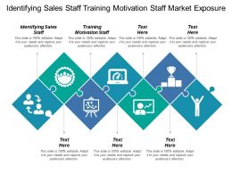 Identifying Sales Staff Training Motivation Staff Market Exposure