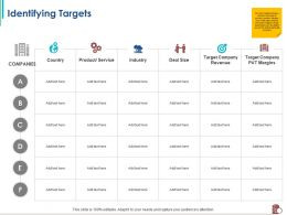 Identifying Targets Deal Size Ppt Powerpoint Presentation Show Graphics Template
