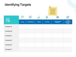 Identifying Targets Industry Ppt Powerpoint Presentation Show Information