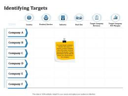 Identifying Targets Inorganic Growth Ppt Powerpoint Presentation Styles Layout Ideas