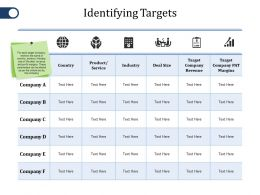 Identifying Targets Ppt File Template