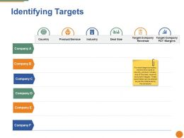 Identifying Targets Ppt Pictures Maker