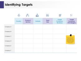 Identifying Targets Ppt Powerpoint Presentation Icon Slides