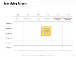 Identifying Targets Ppt Powerpoint Presentation Outline Influencers