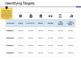 Identifying Targets Ppt Styles