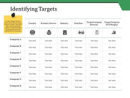 Identifying Targets Ppt Styles Background Image