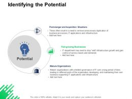 Identifying The Potential Businesses Ppt Powerpoint Presentation Infographics Template