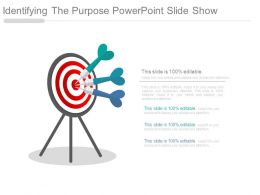 Identifying The Purpose Powerpoint Slide Show