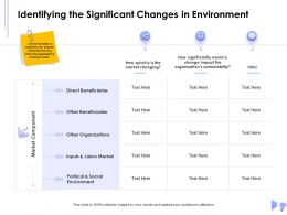Identifying The Significant Changes In Environment Input Ppt Powerpoint Presentation Design Ideas