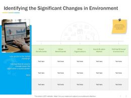 Identifying The Significant Changes In Environment Ppt Powerpoint Presentation