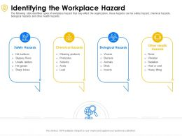Identifying The Workplace Hazard Biological Ppt Powerpoint Presentation Layouts Files
