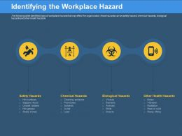 Identifying The Workplace Hazard Insects Ppt Powerpoint Presentation Summary Portrait