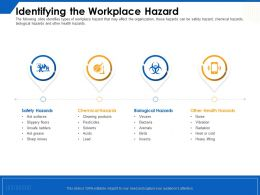 Identifying The Workplace Hazard Products Ppt Powerpoint Presentation Layouts Infographic Template