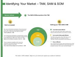 Identifying Your Market Tam Sam And Som Ppt Powerpoint Presentation Summary Microsoft