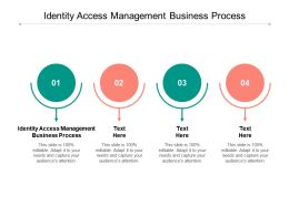Identity Access Management Business Process Ppt Powerpoint Presentation Layouts Demonstration Cpb
