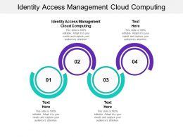 Identity Access Management Cloud Computing Ppt Powerpoint Presentation Mockup Cpb