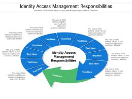 Identity Access Management Responsibilities Ppt Powerpoint Presentation Inspiration Show Cpb
