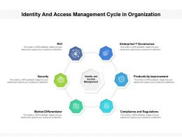 Identity And Access Management Cycle In Organization