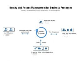 Identity And Access Management For Business Processes