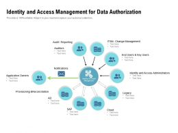 Identity And Access Management For Data Authorization