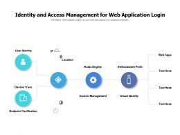 Identity And Access Management For Web Application Login