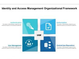 Identity And Access Management Organizational Framework