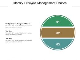 Identity Lifecycle Management Phases Ppt Powerpoint Presentation Show Cpb