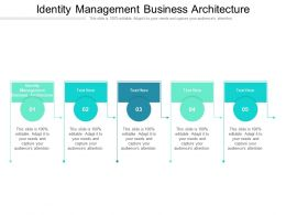 Identity Management Business Architecture Ppt Powerpoint Presentation Deck Cpb