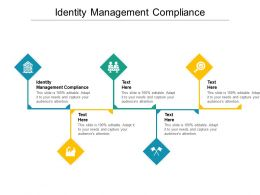 Identity Management Compliance Ppt Powerpoint Presentation Icon Images Cpb
