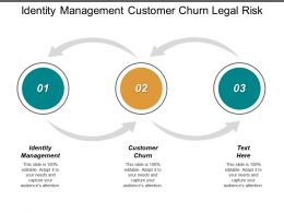 Identity Management Customer Churn Legal Risk Management Framework Cpb