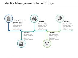 Identity Management Internet Things Ppt Powerpoint Presentation File Shapes Cpb