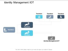 Identity Management IOT Ppt Powerpoint Presentation Pictures Designs Download Cpb