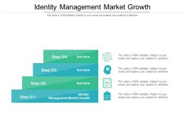 Identity Management Market Growth Ppt Powerpoint Presentation Show Guide Cpb