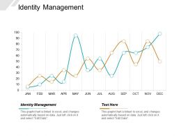 Identity Management Ppt Powerpoint Presentation Layouts Picture Cpb