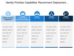 Identity Prioritize Capabilities Recommend Deployment Patterns Cloud Service