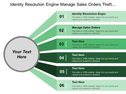 Identity Resolution Engine Manage Sales Orders Thefts Passwords