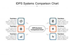 IDPS Systems Comparison Chart Ppt Powerpoint Presentation Icon Example Cpb
