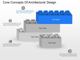 ie Core Concepts Of Architectural Design Powerpoint Template
