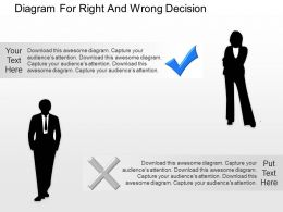 ih Diagram For Right And Wrong Decision Powerpoint Template