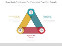 Illegal Goods And Services Plan Presentation Powerpoint Example